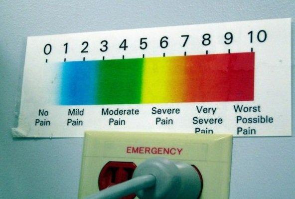Czy rak musi boleć? Jak kontrolować ból w chorobie nowotworowej?