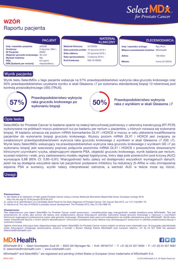 badanie moczu selectmdx - wynik
