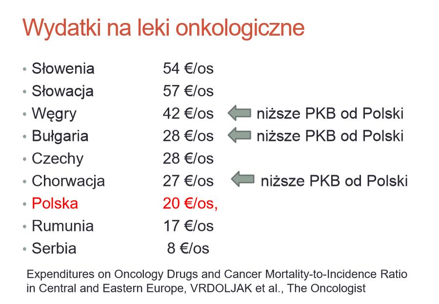 oncoindex alivia leczenie raka